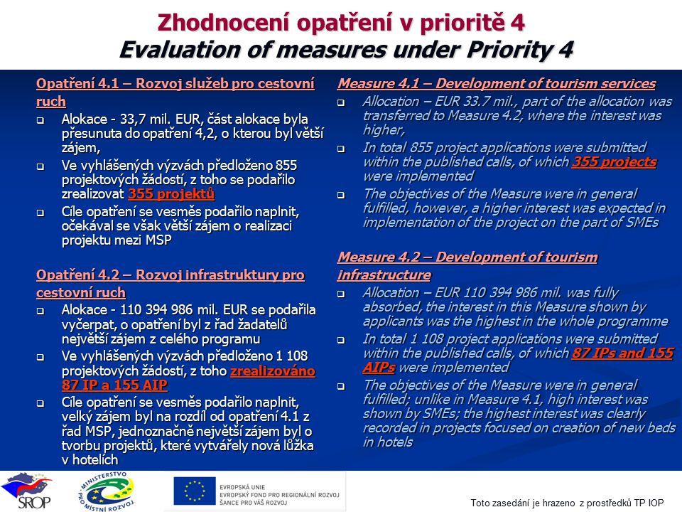 Zhodnocení opatření v prioritě 4 Evaluation of measures under Priority 4
