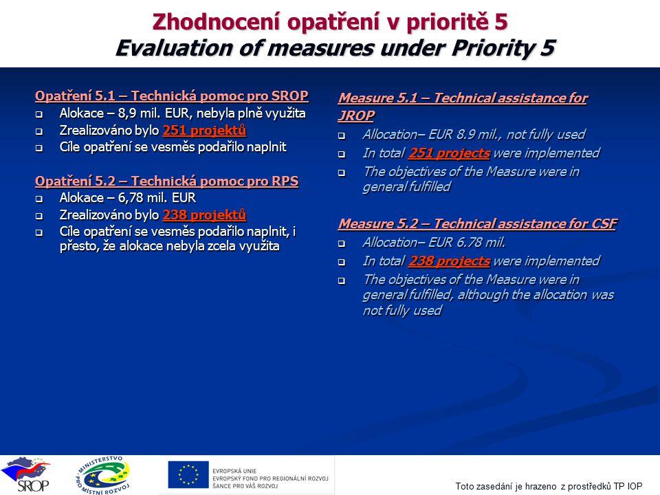 Zhodnocení opatření v prioritě 5 Evaluation of measures under Priority 5
