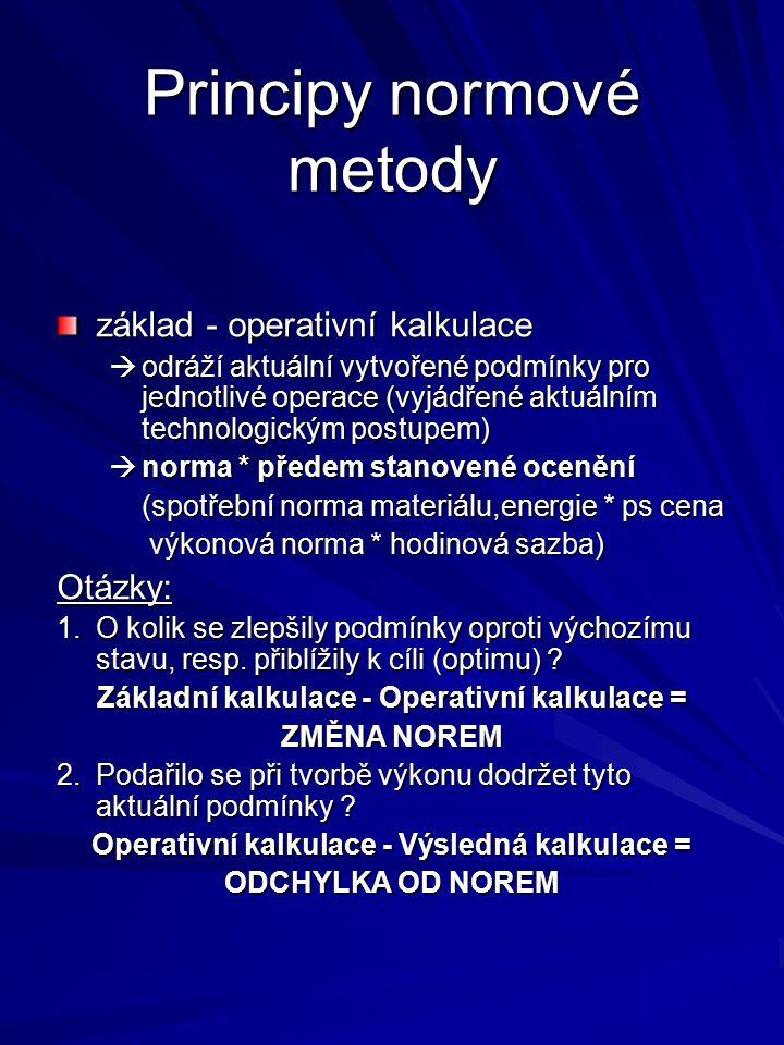 Principy normové metody