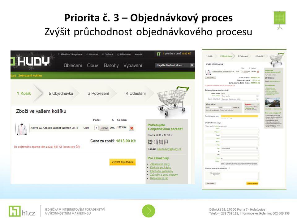 Priorita č. 3 – Objednávkový proces Zvýšit průchodnost objednávkového procesu