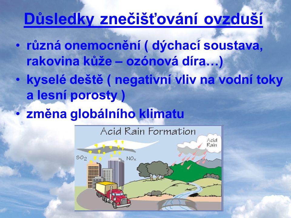 Důsledky znečišťování ovzduší