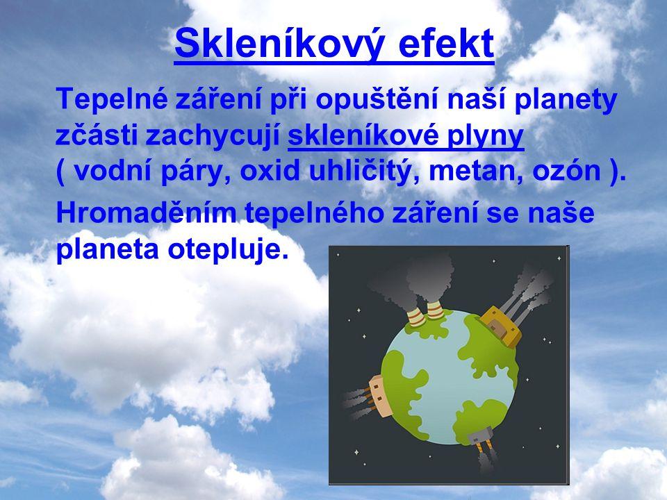 Skleníkový efekt Tepelné záření při opuštění naší planety zčásti zachycují skleníkové plyny ( vodní páry, oxid uhličitý, metan, ozón ).