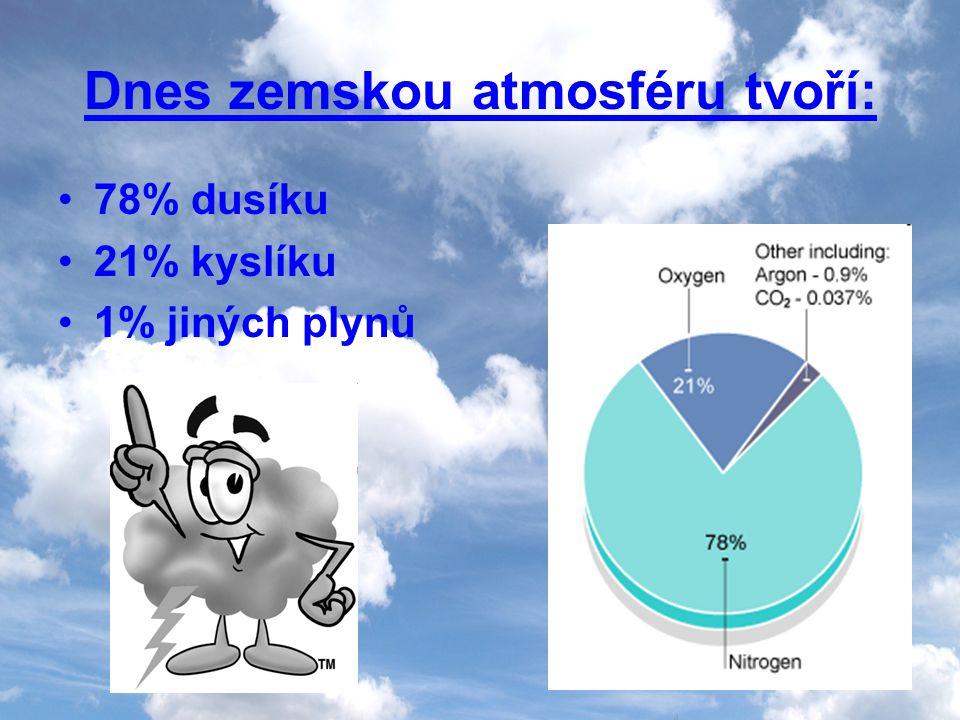 Dnes zemskou atmosféru tvoří: