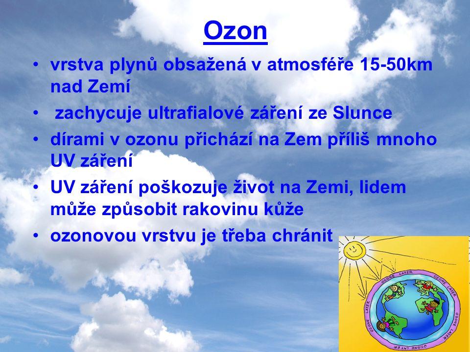 Ozon vrstva plynů obsažená v atmosféře 15-50km nad Zemí