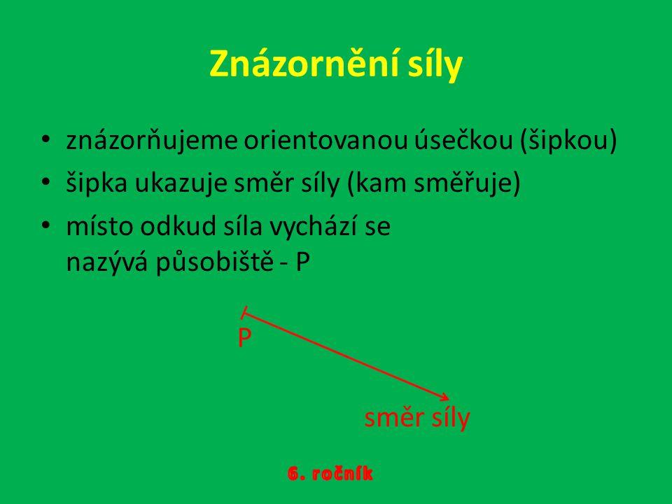 Znázornění síly znázorňujeme orientovanou úsečkou (šipkou)
