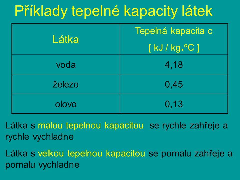 Příklady tepelné kapacity látek