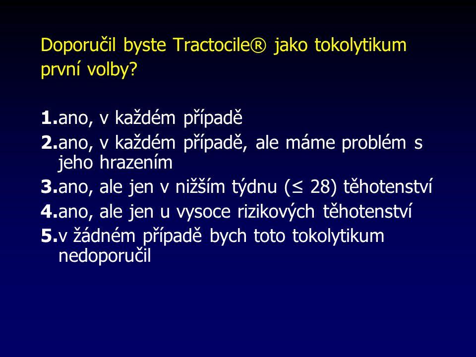 Doporučil byste Tractocile® jako tokolytikum
