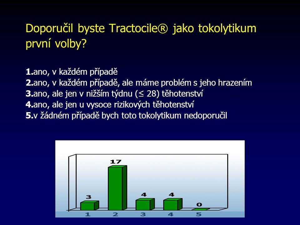 Doporučil byste Tractocile® jako tokolytikum první volby