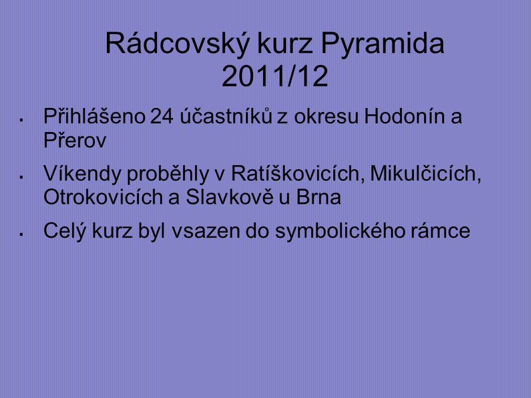 Rádcovský kurz Pyramida 2011/12