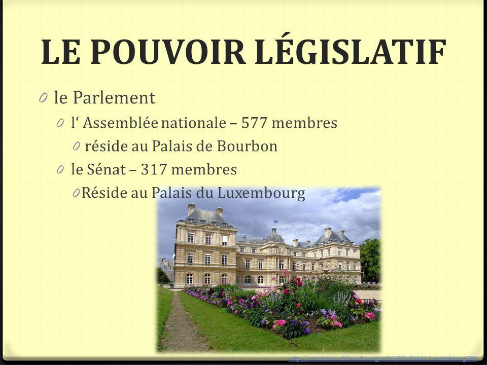 LE POUVOIR LÉGISLATIF le Parlement