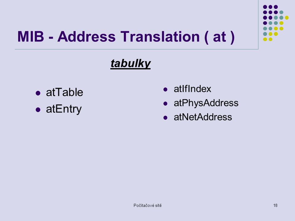 MIB - Address Translation ( at )