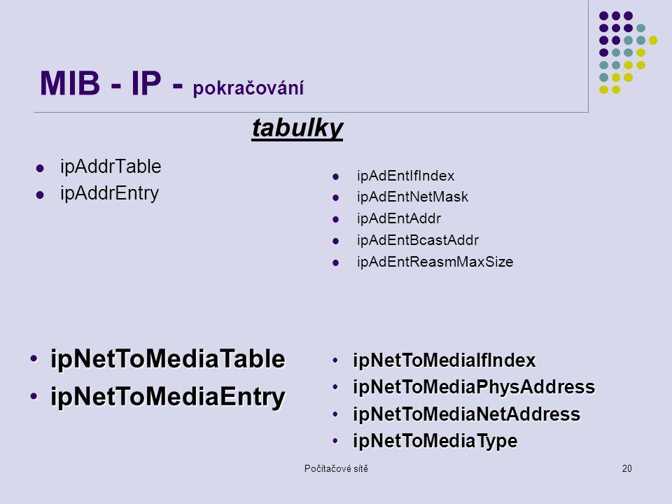 MIB - IP - pokračování tabulky ipNetToMediaTable ipNetToMediaEntry