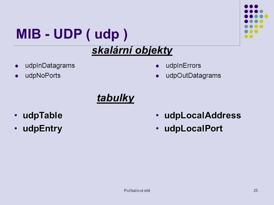MIB - UDP ( udp ) skalární objekty tabulky udpTable udpEntry