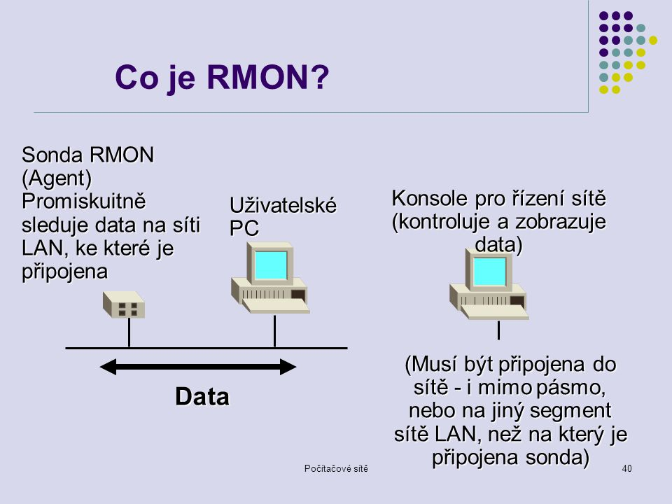 Co je RMON Data Sonda RMON (Agent)