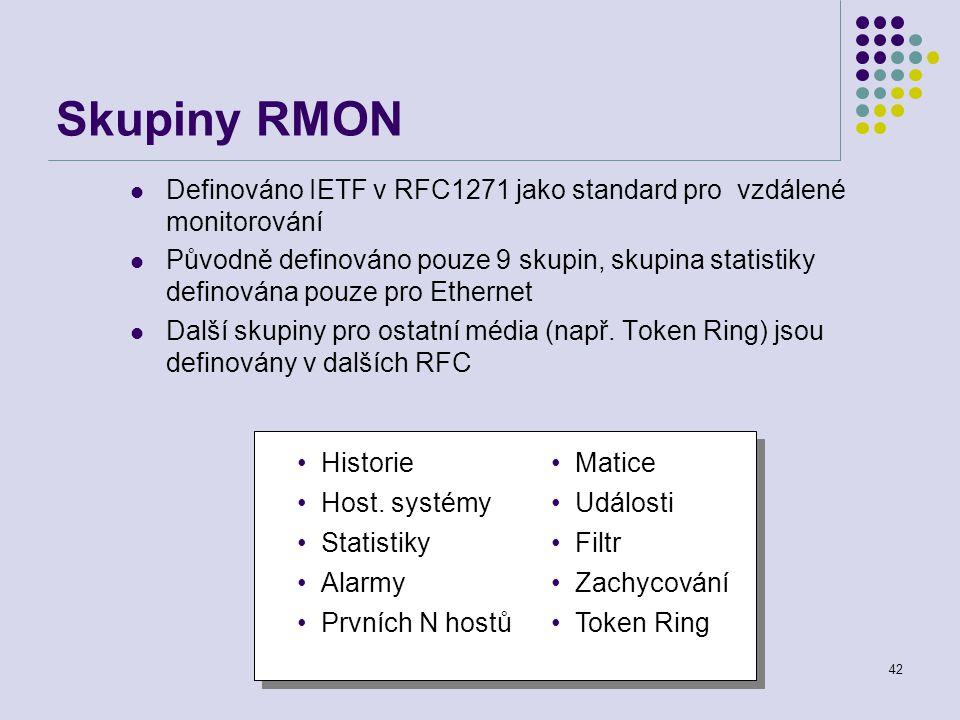 Skupiny RMON Definováno IETF v RFC1271 jako standard pro vzdálené monitorování.