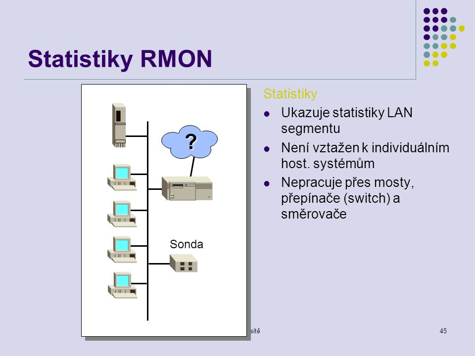 Statistiky RMON Statistiky Ukazuje statistiky LAN segmentu