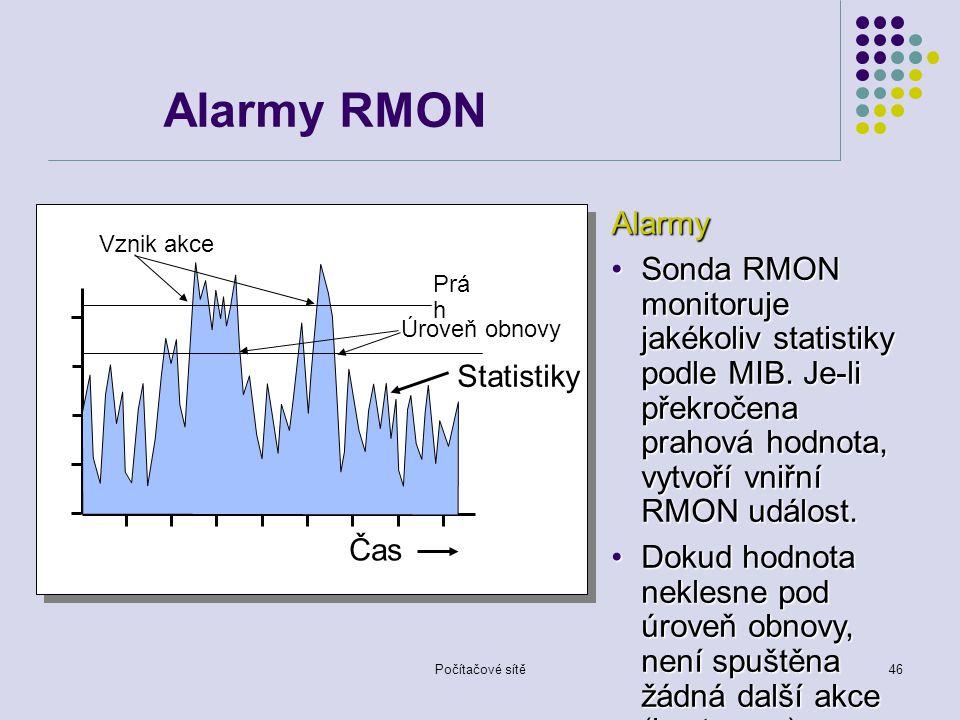 Alarmy RMON Alarmy. Sonda RMON monitoruje jakékoliv statistiky podle MIB. Je-li překročena prahová hodnota, vytvoří vniřní RMON událost.