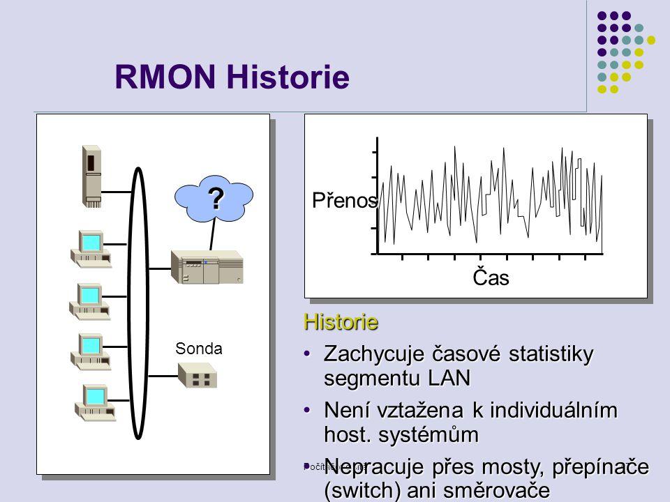 RMON Historie Historie Zachycuje časové statistiky segmentu LAN