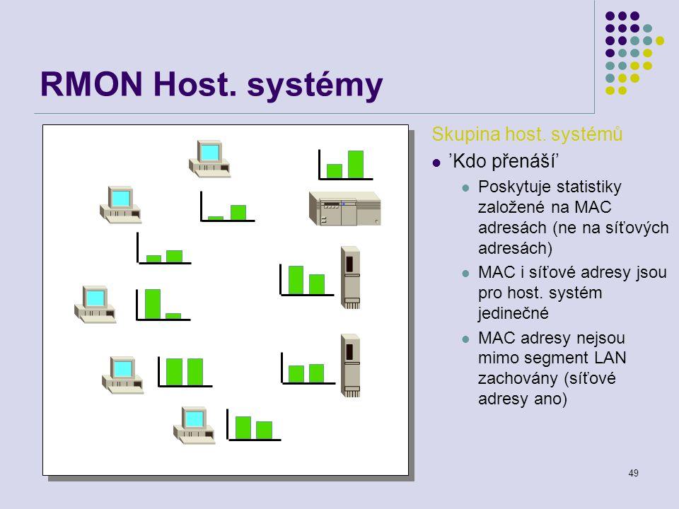 RMON Host. systémy Skupina host. systémů 'Kdo přenáší'
