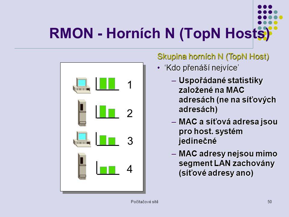 RMON - Horních N (TopN Hosts)