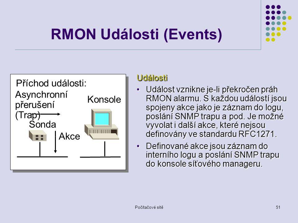 RMON Události (Events)