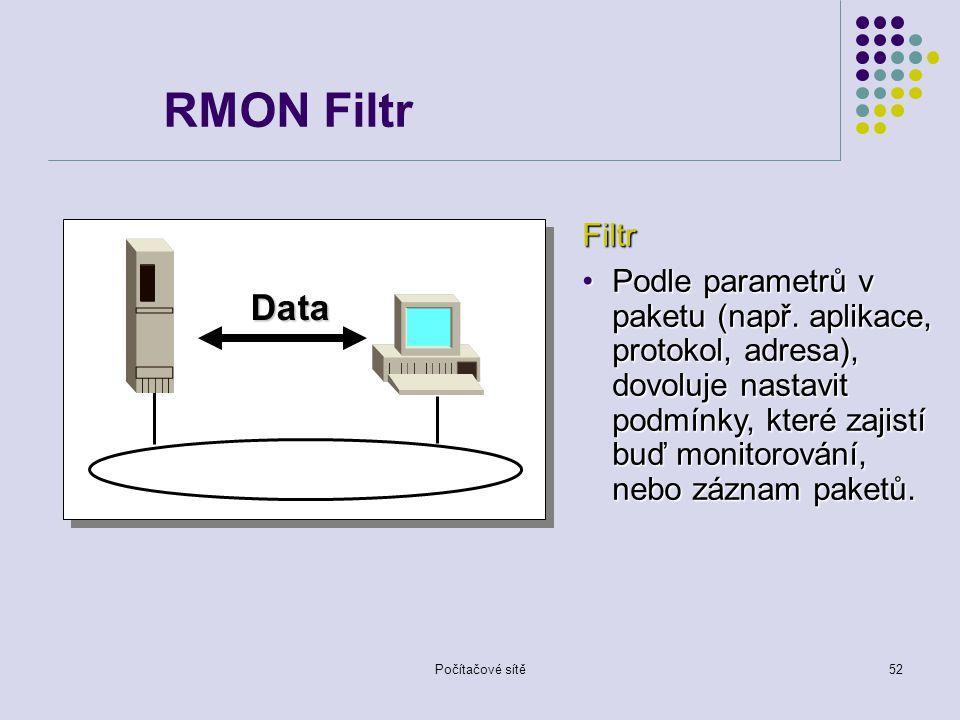 RMON Filtr Filtr.