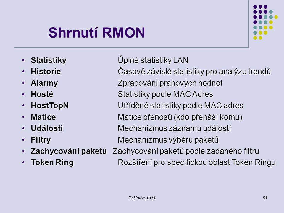 Shrnutí RMON Statistiky Úplné statistiky LAN