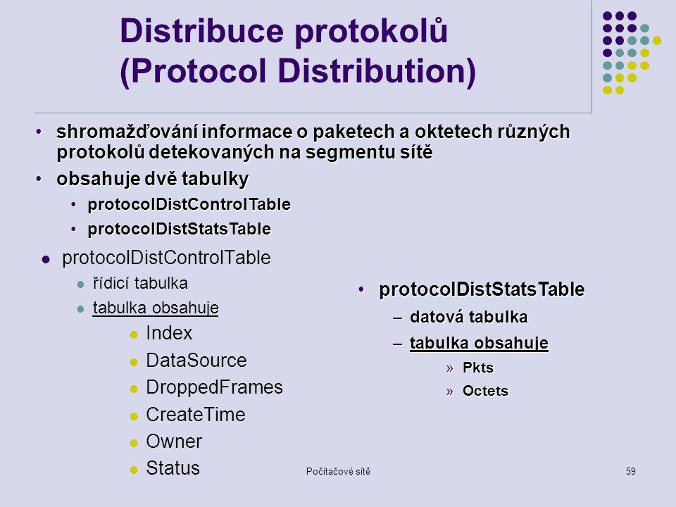 Distribuce protokolů (Protocol Distribution)