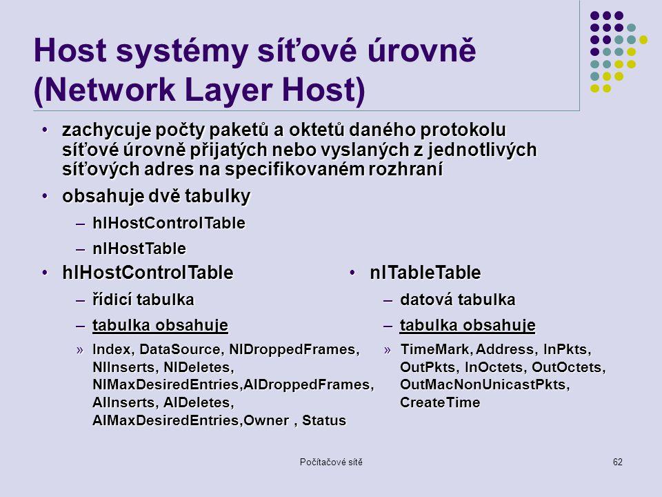 Host systémy síťové úrovně (Network Layer Host)