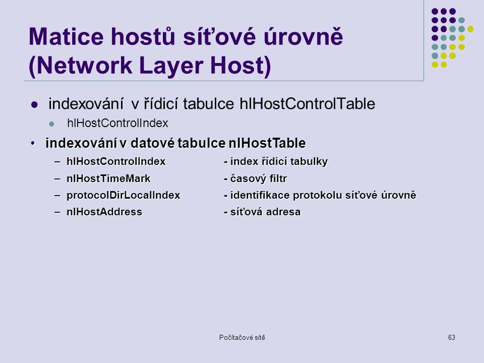 Matice hostů síťové úrovně (Network Layer Host)