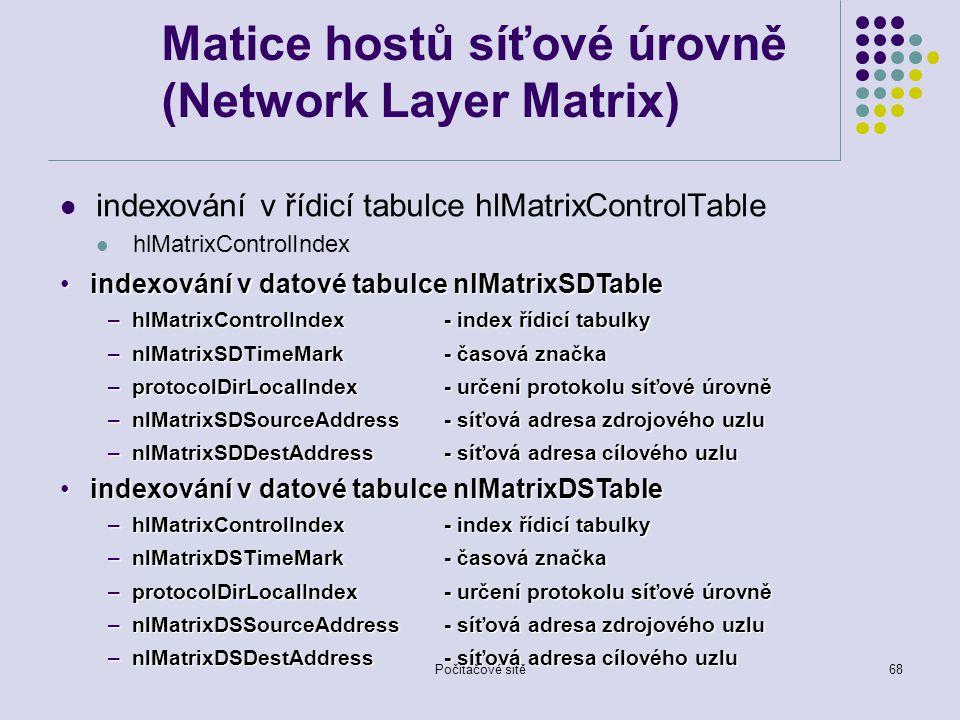 Matice hostů síťové úrovně (Network Layer Matrix)