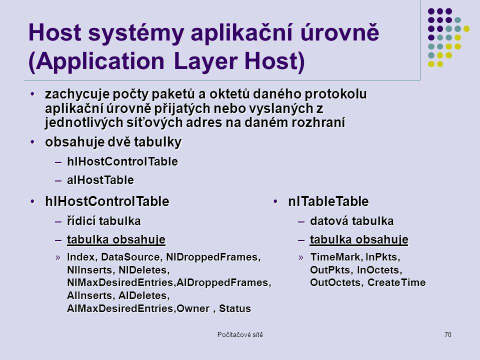 Host systémy aplikační úrovně (Application Layer Host)