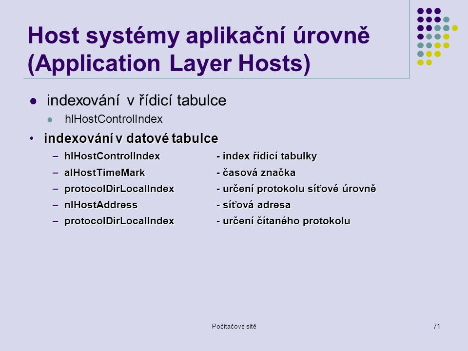 Host systémy aplikační úrovně (Application Layer Hosts)
