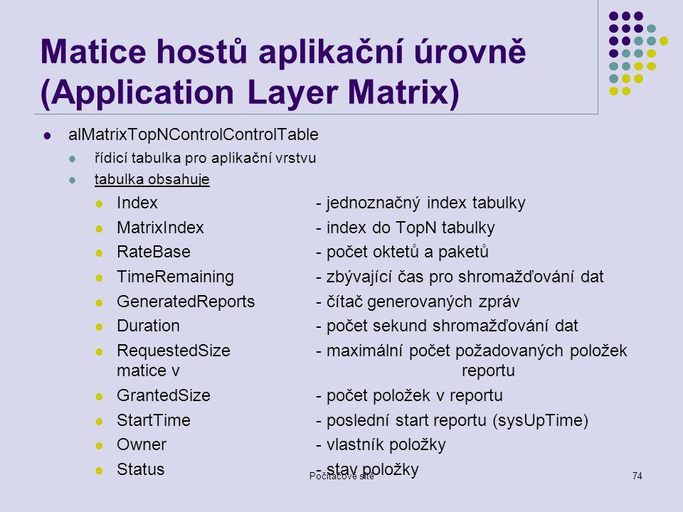 Matice hostů aplikační úrovně (Application Layer Matrix)