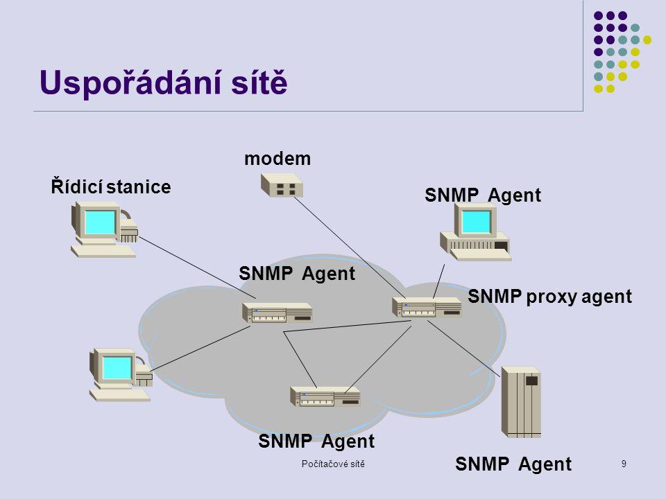 Uspořádání sítě modem Řídicí stanice SNMP Agent SNMP Agent