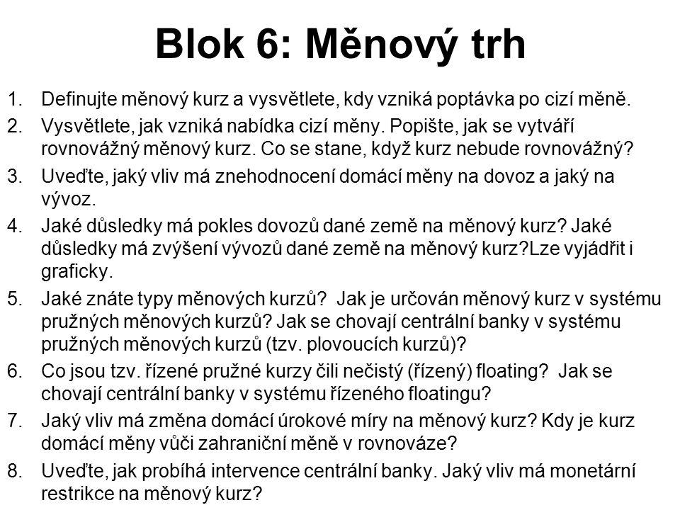 Blok 6: Měnový trh Definujte měnový kurz a vysvětlete, kdy vzniká poptávka po cizí měně.