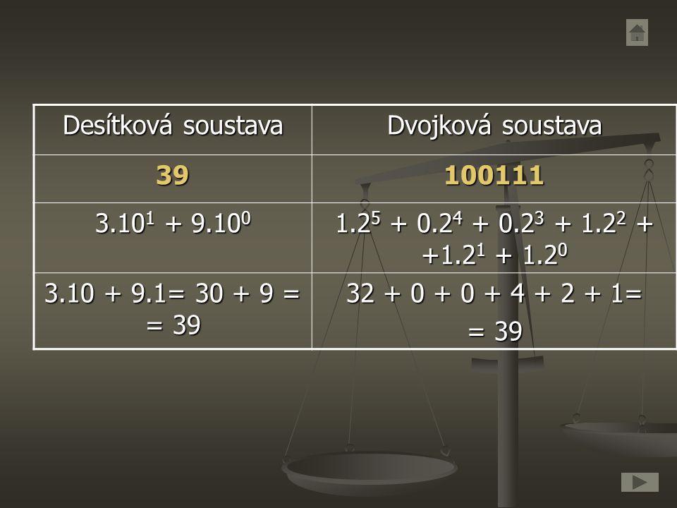 Desítková soustava Dvojková soustava. 39. 100111. 3.101 + 9.100. 1.25 + 0.24 + 0.23 + 1.22 + +1.21 + 1.20.