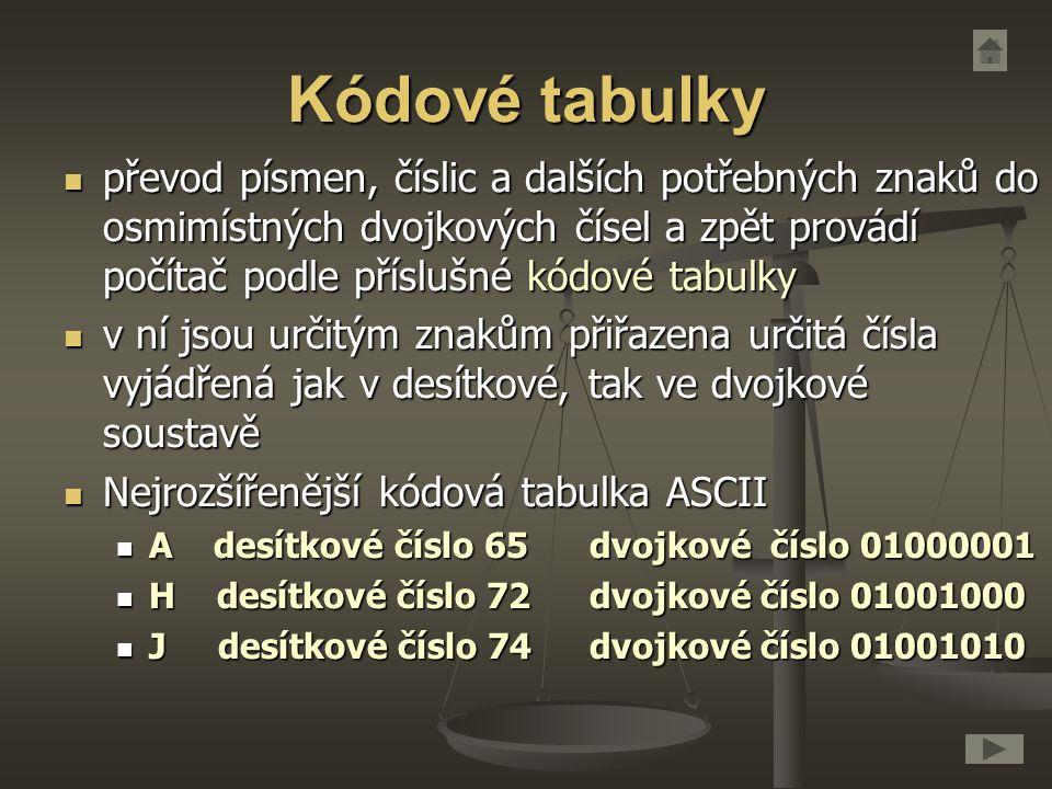 Kódové tabulky