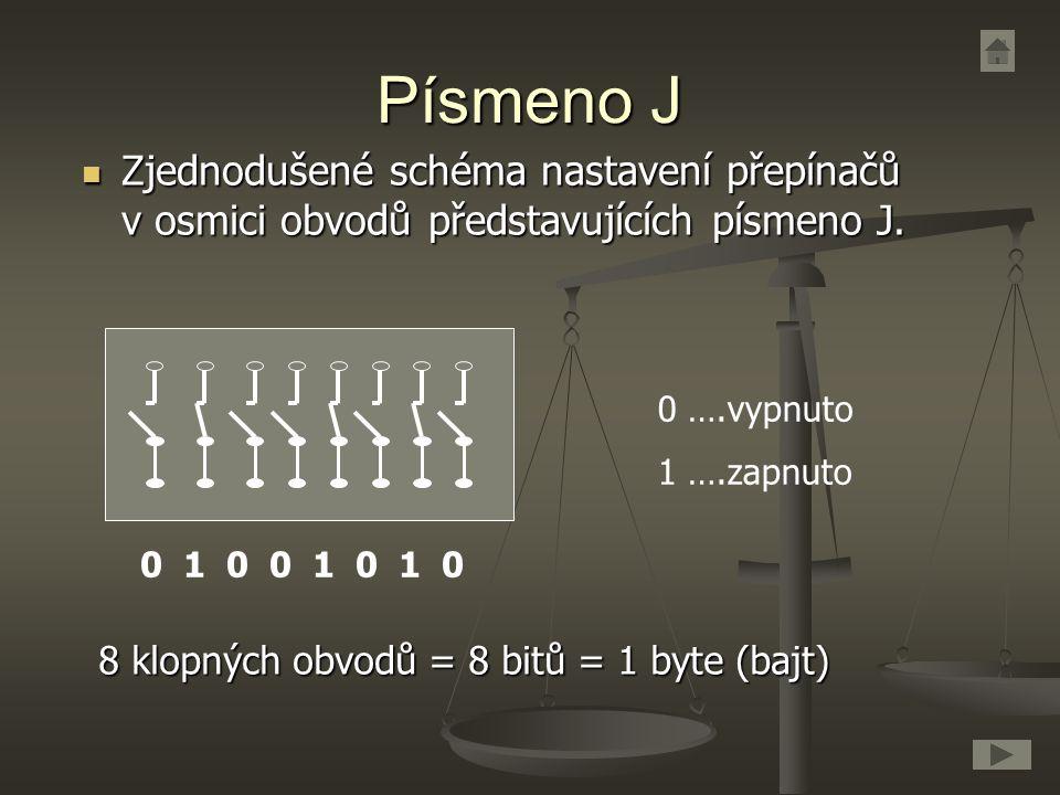 Písmeno J Zjednodušené schéma nastavení přepínačů v osmici obvodů představujících písmeno J. 0 1 0 0 1 0 1 0.