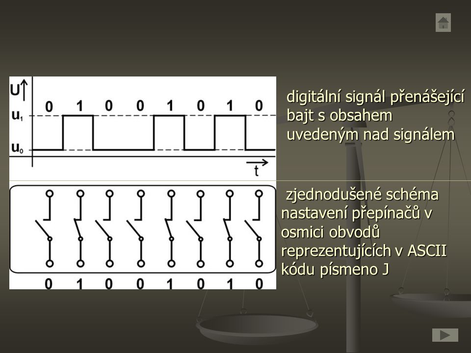 digitální signál přenášející bajt s obsahem uvedeným nad signálem