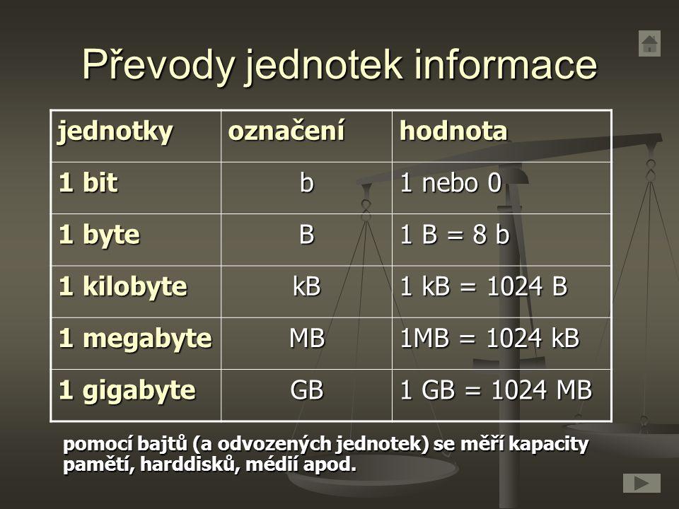 Převody jednotek informace