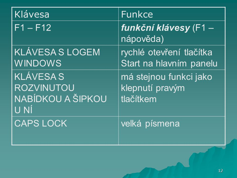 Klávesa Funkce. F1 – F12. funkční klávesy (F1 – nápověda) KLÁVESA S LOGEM WINDOWS. rychlé otevření tlačítka Start na hlavním panelu.