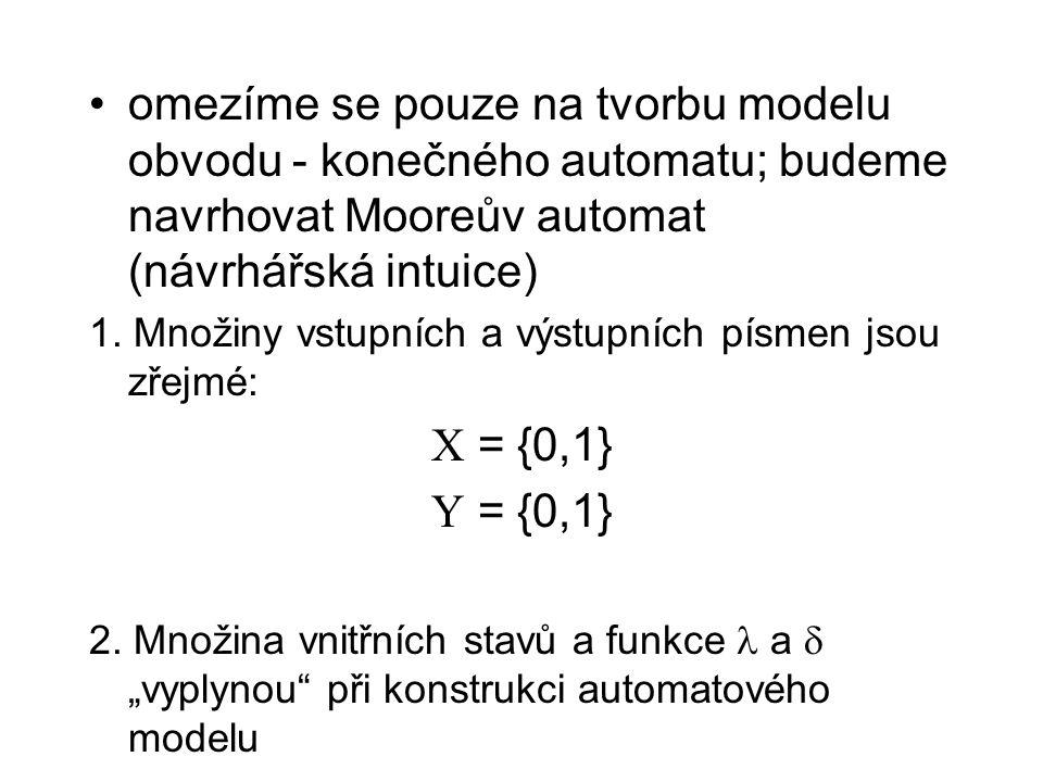 omezíme se pouze na tvorbu modelu obvodu - konečného automatu; budeme navrhovat Mooreův automat (návrhářská intuice)