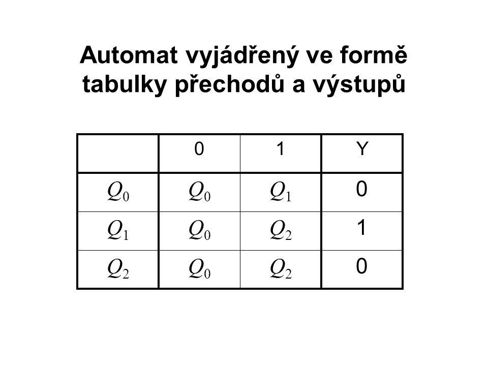 Automat vyjádřený ve formě tabulky přechodů a výstupů