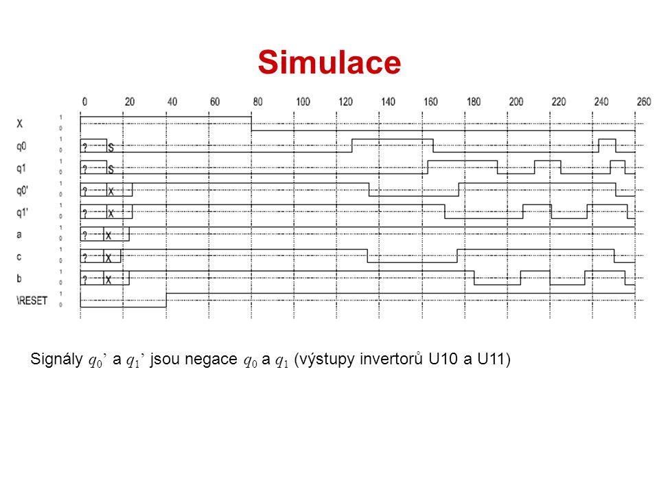 Simulace Signály q0' a q1' jsou negace q0 a q1 (výstupy invertorů U10 a U11)