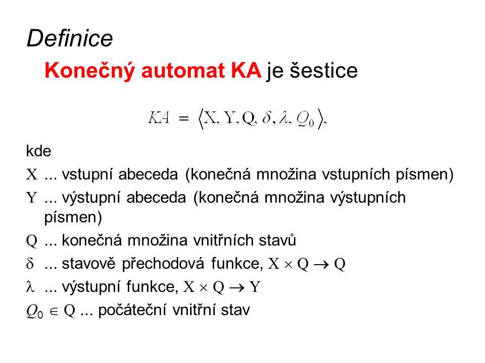 Definice Konečný automat KA je šestice kde