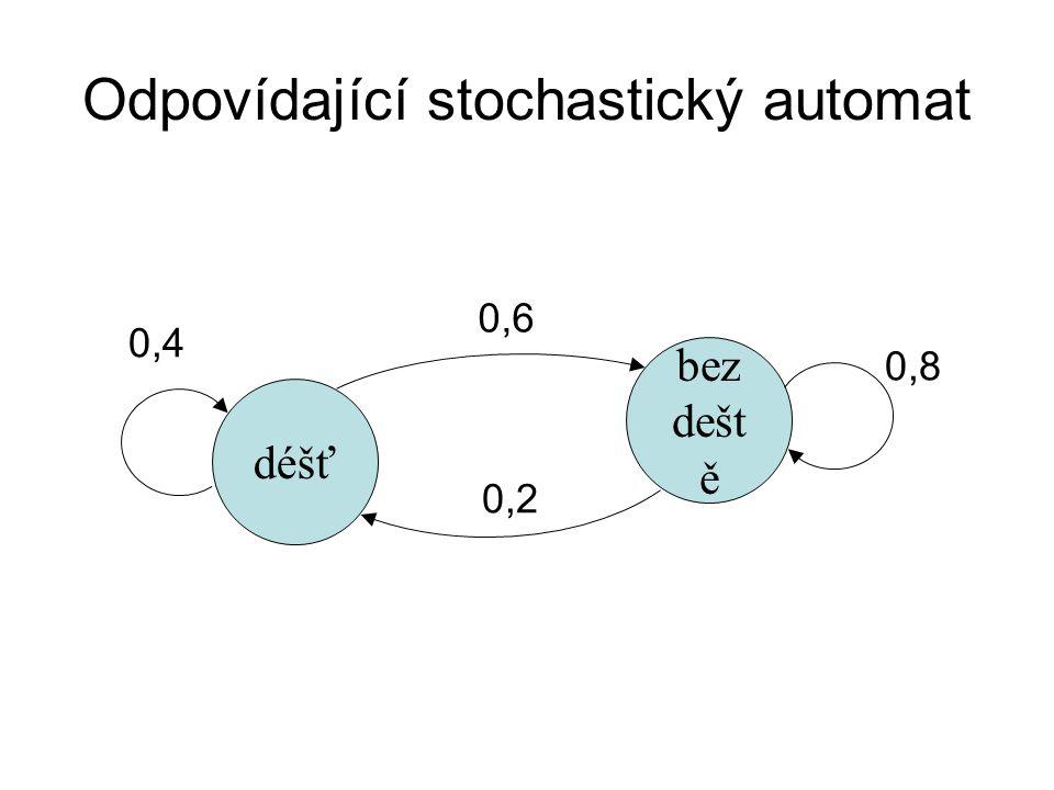 Odpovídající stochastický automat