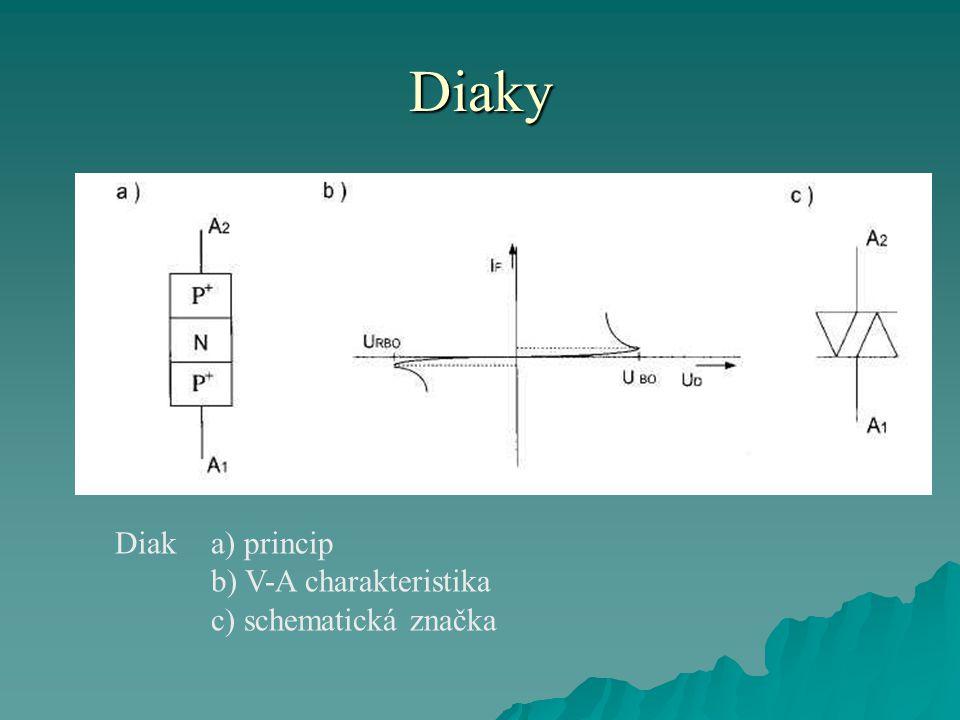 Diaky Diak a) princip b) V-A charakteristika c) schematická značka