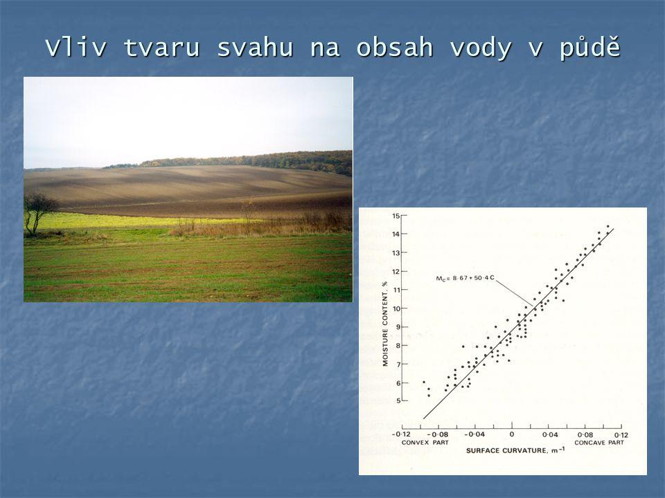 Vliv tvaru svahu na obsah vody v půdě