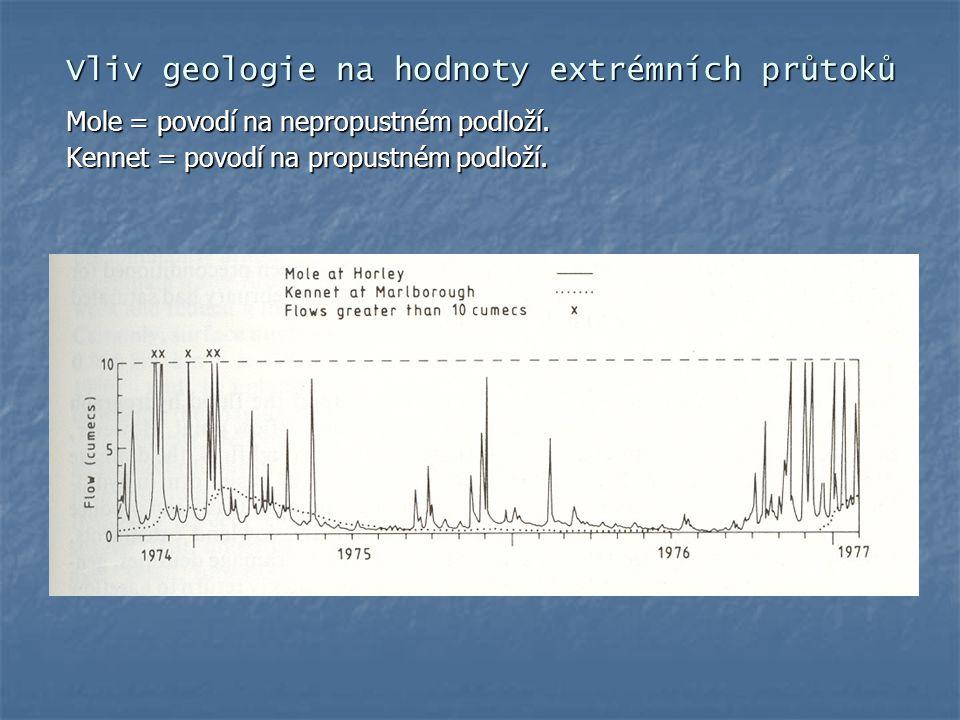 Vliv geologie na hodnoty extrémních průtoků